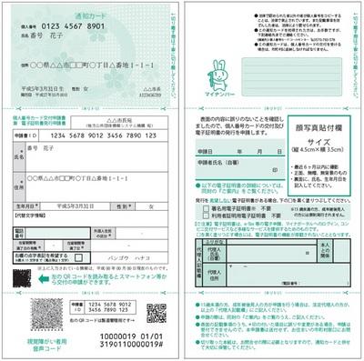 個人番号カード交付申請書