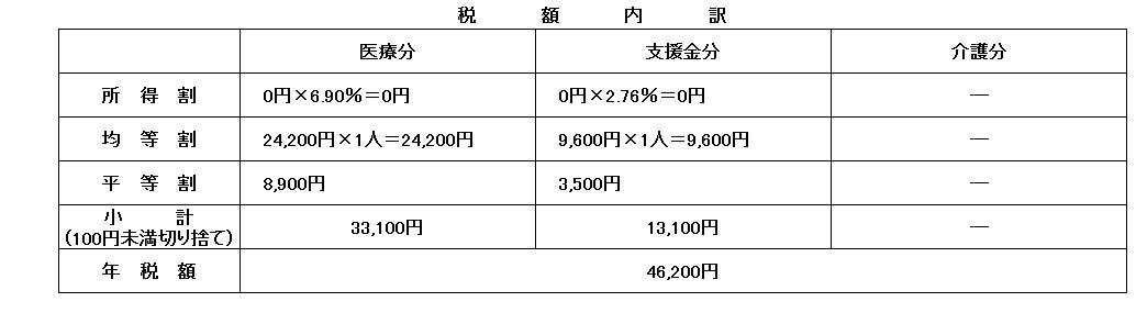 計算例 2