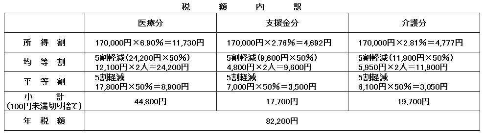 計算例 3