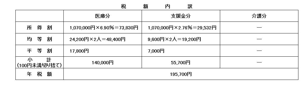 計算例 1