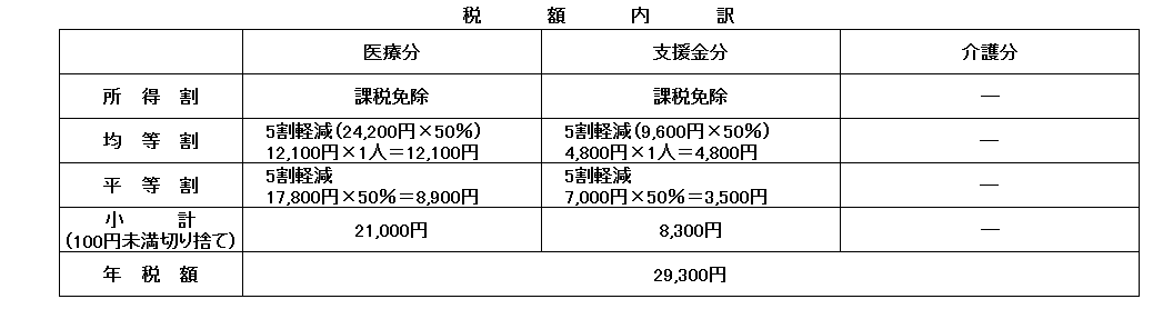 計算例 4