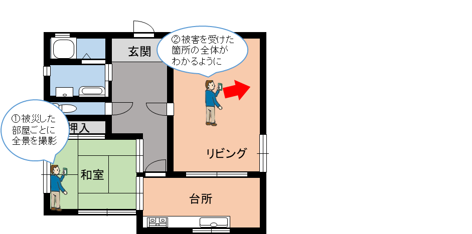家の中の被災状況を撮影