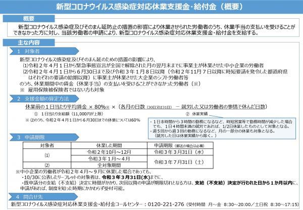 新型コロナウイルス感染症対応休業支援金・給付金(概要)